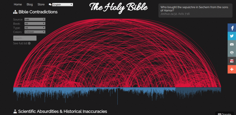 BibViz Project   Bible Contradictions  Misogyny  Violence  Inaccuracies interactively visualized